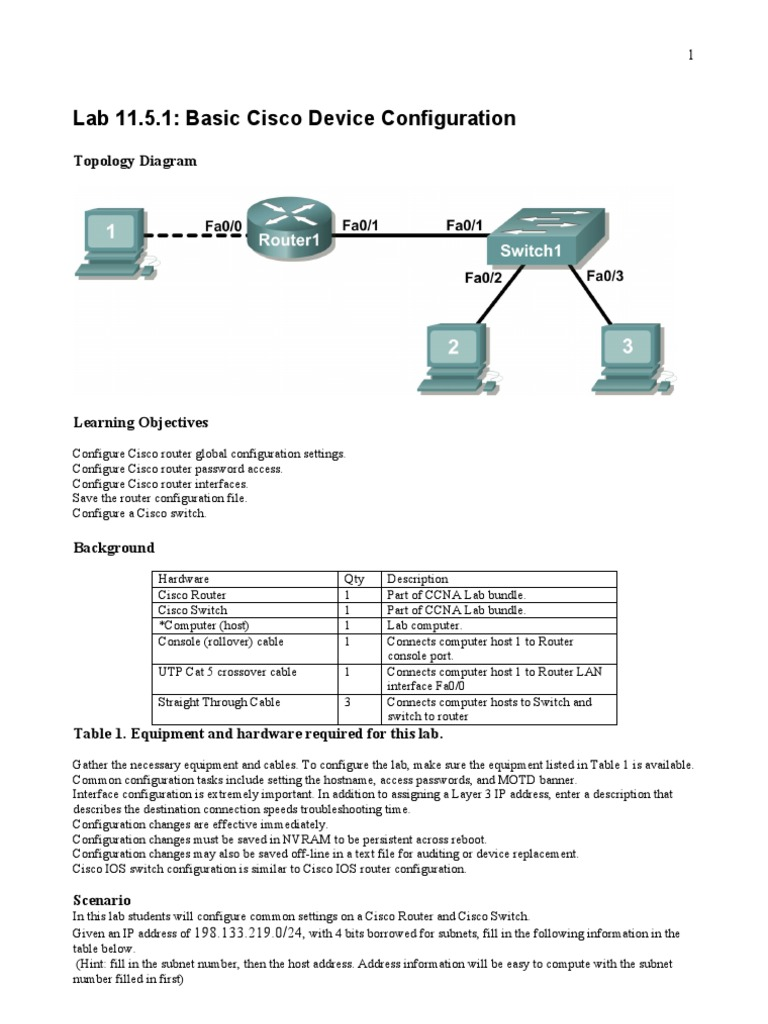 Lab 11 5 1: Basic Cisco Device Configuration: Topology Diagram