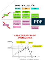 Sistemas de Excitacion Shunt, Arep, Shunt+Pmg