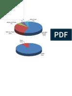 Model portfolios – guidelines