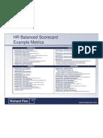 HR Scorecard Metrics Eg