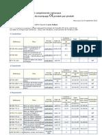 Etat des normes européennes 2012