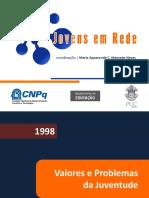 Apresentação UNIG Nova Iguaçu 2012