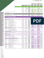 International Pricelist 2012 V3