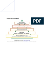 Maslow Hierarchy of Needs 5