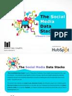 Marketingcharts Social Media Data Stacks Ppt