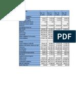 ICICI Valuation Final