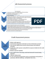 Credit Risk Irb Model