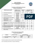 Fhsis Report 2