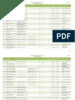 120321 Oferta Disciplinas ufabc 2012.2