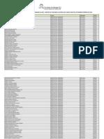 2012-The-Relacao Geral Dos Candidatos Que Ingressaram Atraves Do UFRJ-The-EnEM Em 2012-1