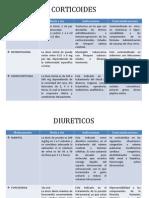 Cuadro-resumen medicamentos pedia