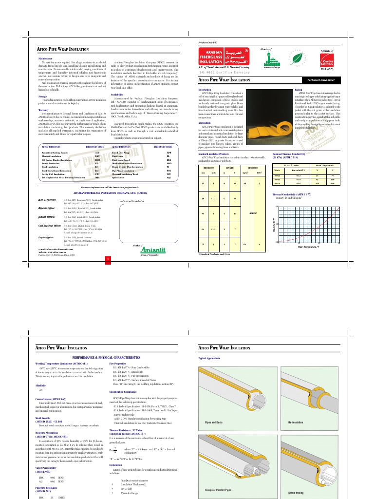 Pipe Wrap Insulation | Duct (Flow) | Fiberglass