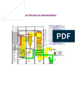 Cfb Boiler Brochure