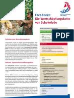 Fact-Sheet Die Wertschöpfungskette Von Schokolade