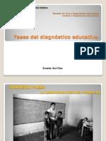 Fas Es Del Diagnostic o Ejemplo s