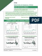 TD Weekly Financial Indicators