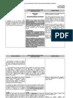 Comparativo Reforma CPEUM DDHH Junio 2011