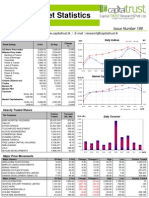 Financial Report | Sri Lanka | Service Companies