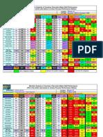 Car Dealer Internet Sales Lead Management Performance Metrics Analysis