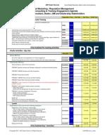 Social Media Marketing Reputation Management Car Dealership Consulting Checklist