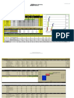 Digital Advertising Operations Dashboard Budgeting Cascade
