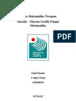 Macam-Macam Fungsi Matematika (Ondi Daniel)