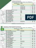 Resultado Da Votacao 2012 - Fortaleza