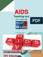 AIDS Teaching Module