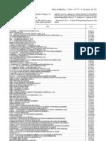 Subsídios, subvenções, bonificações, ajudas e incentivos
