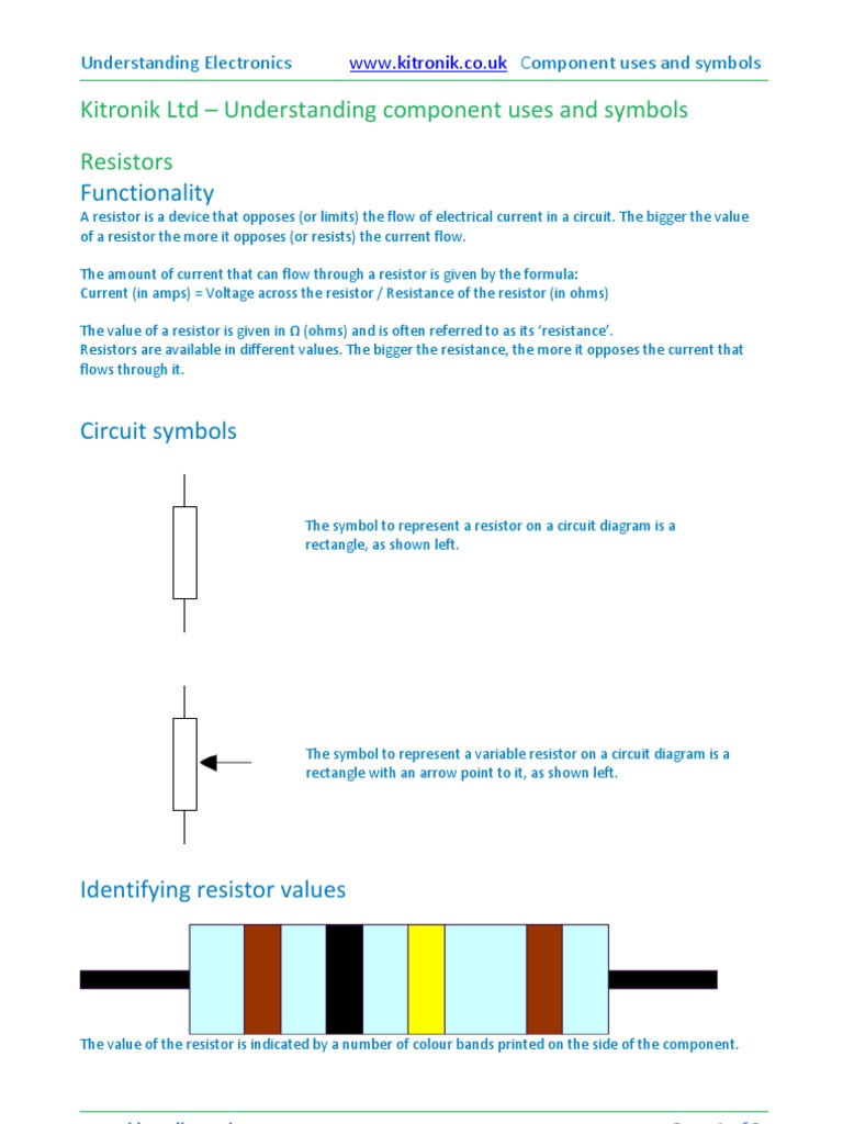 Attractive Symbol Of Variable Resistor Crest - Wiring Diagram Ideas ...