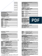 Data das avaliações 2º semestre  2012