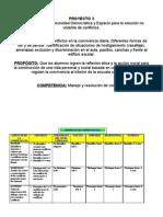 RÚBRICAS DEL PROYECTO 3 777