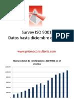EX35-V1 Survey 2010 de ISO 9001 www.prismaconsultoria.com