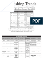 Publishing Trends App Developer Contact Sheet 2012