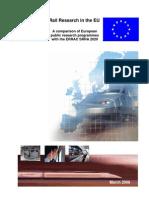 Opci Podaci o Europskim Zeljeznickim Upravama