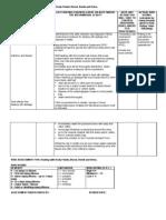 Risk Assess Body Fluids 2