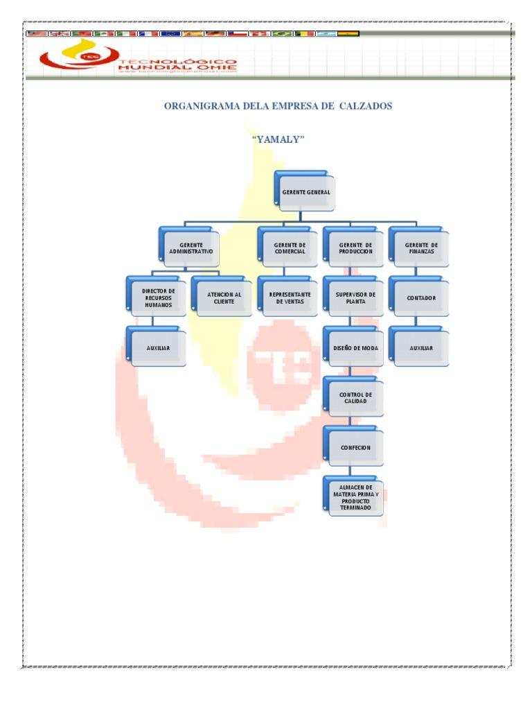 Organigrama dela empresa de calzados 1536667972v1 ccuart Image collections