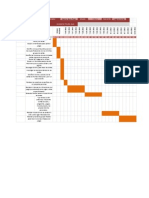 Cronología de Actividades PPM