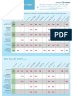 2012 Informed Voters' Ballot Guide