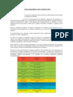 EXPOSICION CAMARAS FRIGORÍFICAS DE CONSERVACION