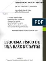 MODELADO FISICO DE UNA BASE DE DATOS
