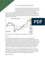 Dow Jones Startet Fester