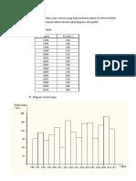 Buatkan Penyajian Data Suatu Stasiun Yang Anda Tentukan Untuk 15 Tahun Terakhir Mulai Dari 2010 Ke Bawah Dalam Bentuk Tabel