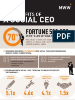 The Benefits of a Social CEO