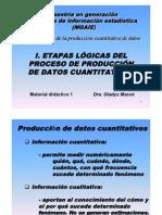 Etapas Logicas de La Produccion cuantitativa de datos