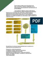 1.1.2 Sistemas y Sistema de Manufactura