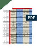 Jadwal Kuliah PT. Otomotif Semester Gasal 2012-2013_0