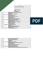 Analysis Science Paper 2 Spm