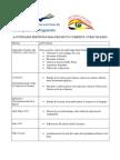 actividades12-13
