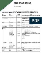 DSG 總公司各部門聯絡人及工作分配 070531